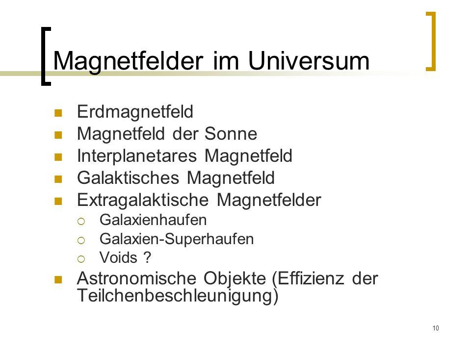 Magnetfelder im Universum