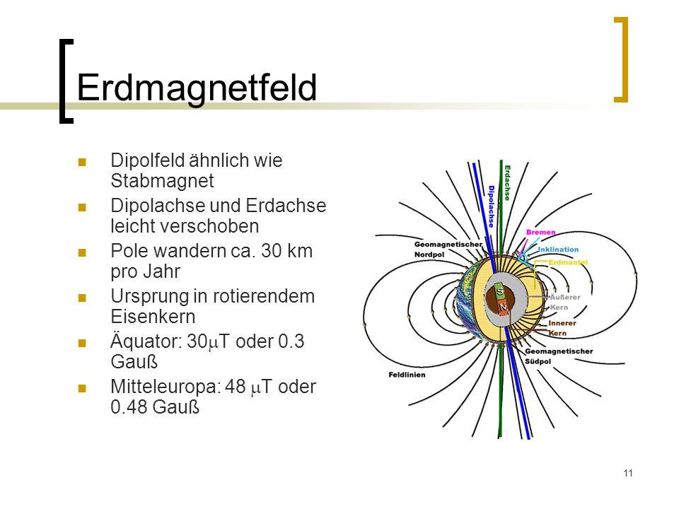 Erdmagnetfeld Dipolfeld ähnlich wie Stabmagnet