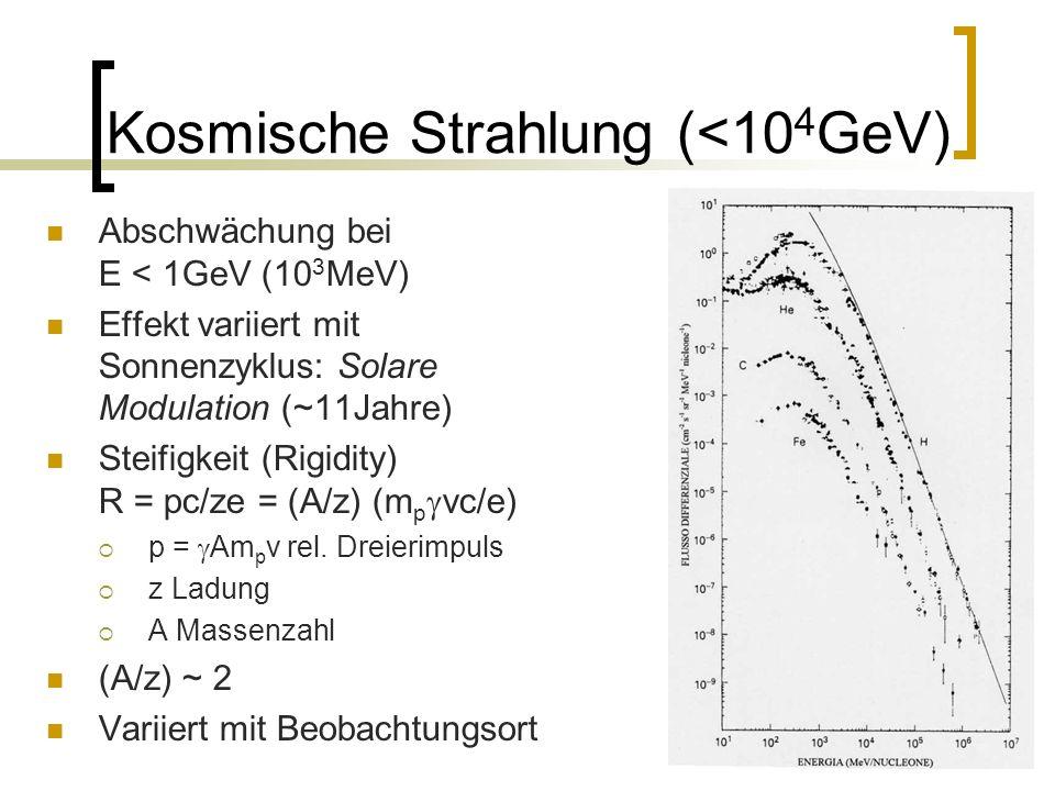Kosmische Strahlung (<104GeV)