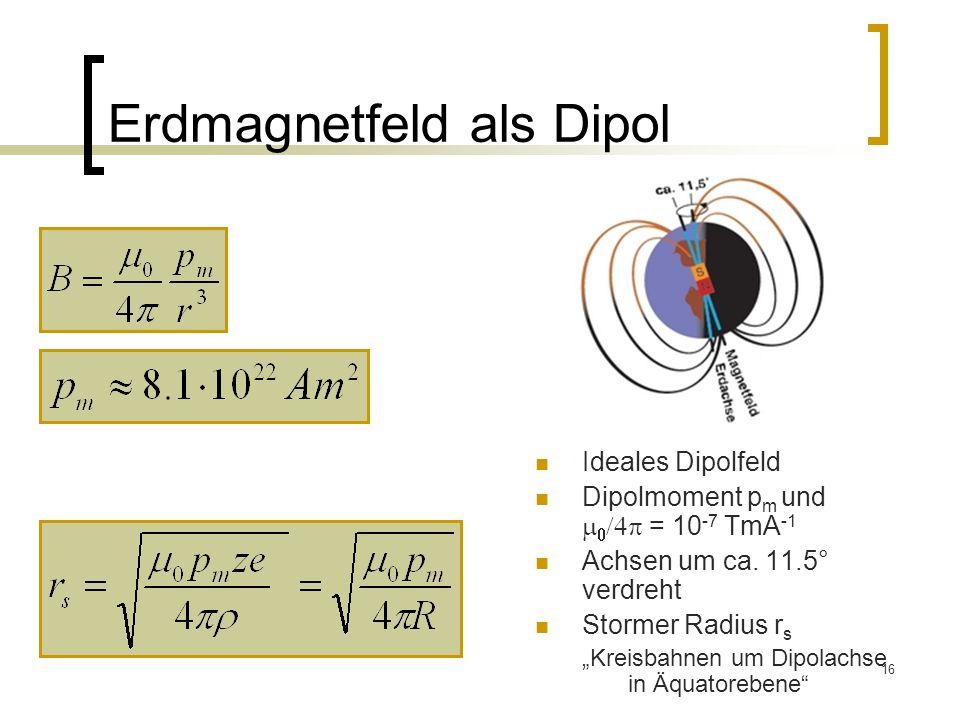 Erdmagnetfeld als Dipol