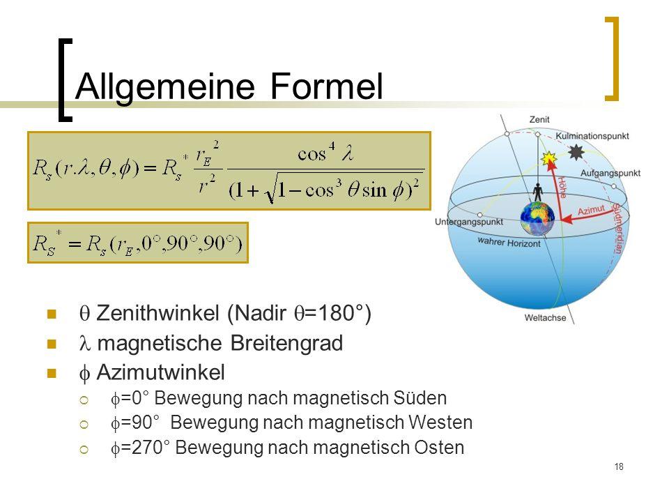 Allgemeine Formel q Zenithwinkel (Nadir q=180°)