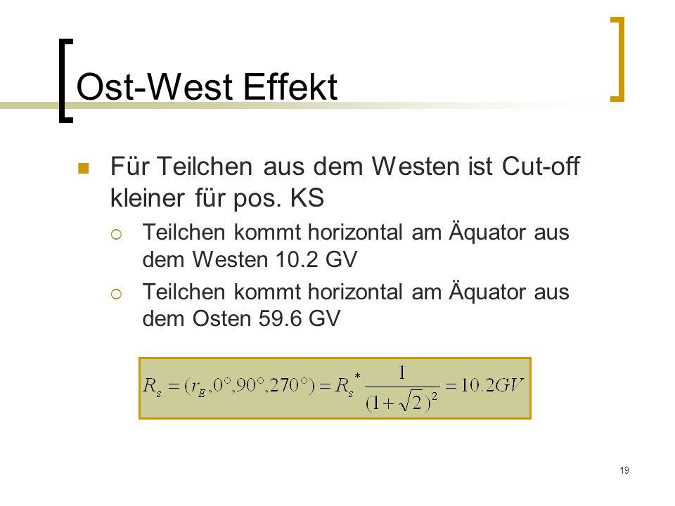 Ost-West EffektFür Teilchen aus dem Westen ist Cut-off kleiner für pos. KS. Teilchen kommt horizontal am Äquator aus dem Westen 10.2 GV.