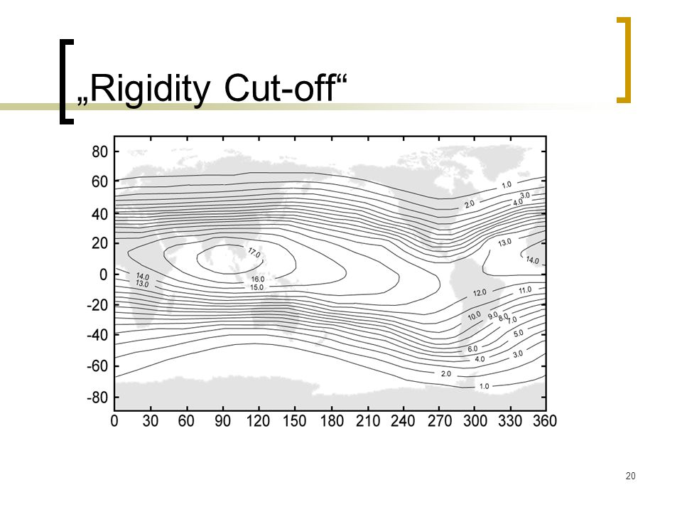 """Rigidity Cut-off"