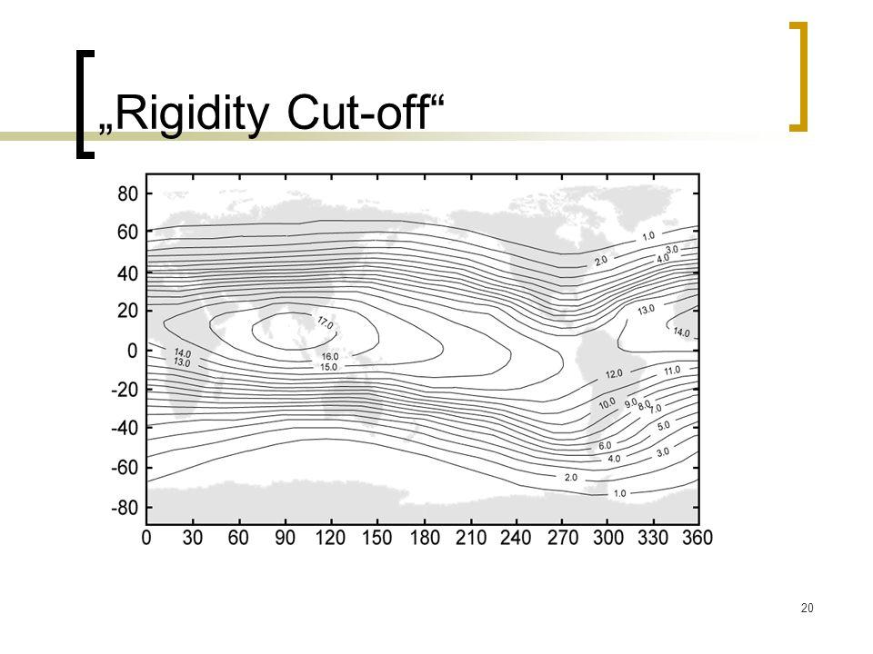 """""""Rigidity Cut-off"""