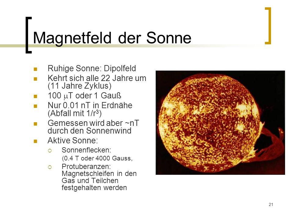 Magnetfeld der Sonne Ruhige Sonne: Dipolfeld