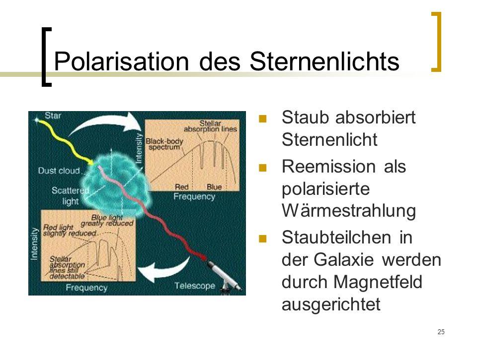Polarisation des Sternenlichts