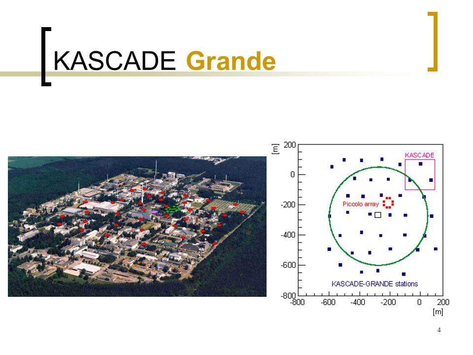 KASCADE Grande