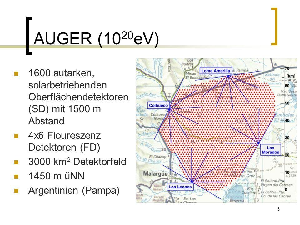 AUGER (1020eV) 1600 autarken, solarbetriebenden Oberflächendetektoren (SD) mit 1500 m Abstand. 4x6 Floureszenz Detektoren (FD)