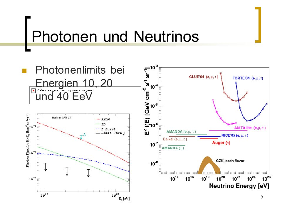Photonen und Neutrinos