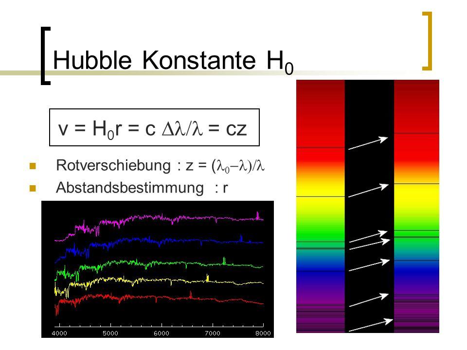 Hubble Konstante H0 v = H0r = c Dl/l = cz