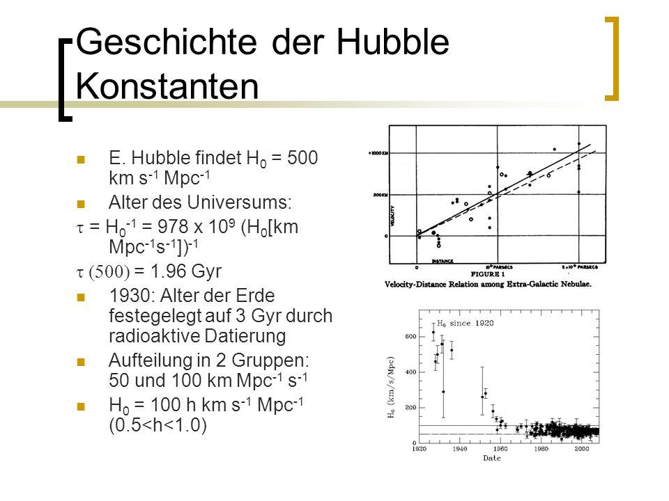 Geschichte der Hubble Konstanten