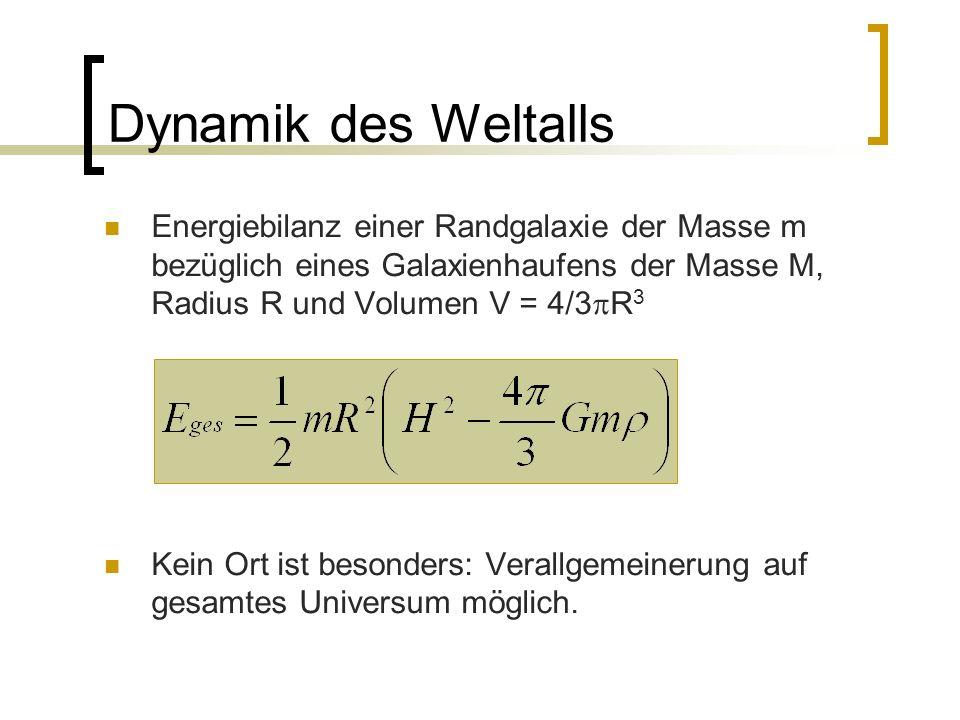 Dynamik des Weltalls Energiebilanz einer Randgalaxie der Masse m bezüglich eines Galaxienhaufens der Masse M, Radius R und Volumen V = 4/3pR3.