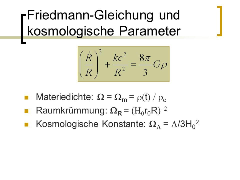 Friedmann-Gleichung und kosmologische Parameter