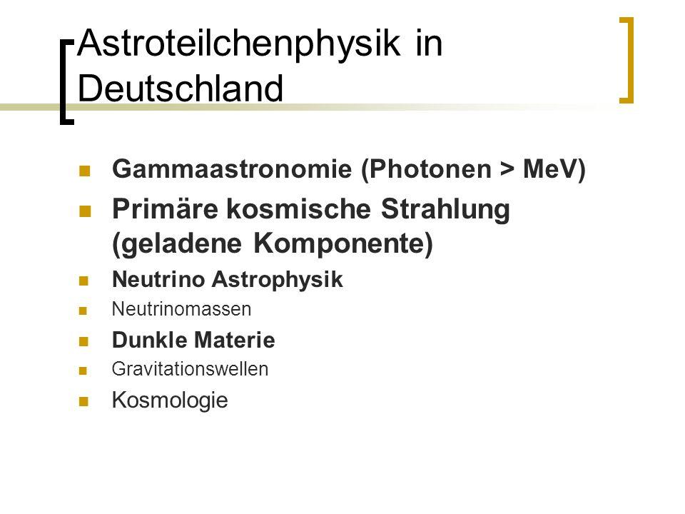 Astroteilchenphysik in Deutschland