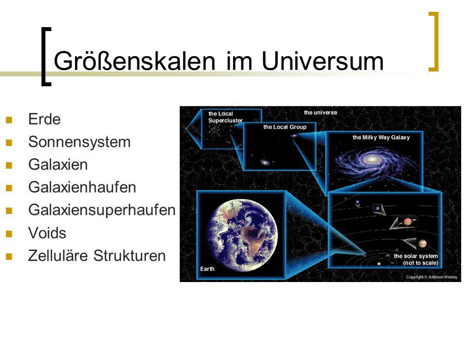 Größenskalen im Universum