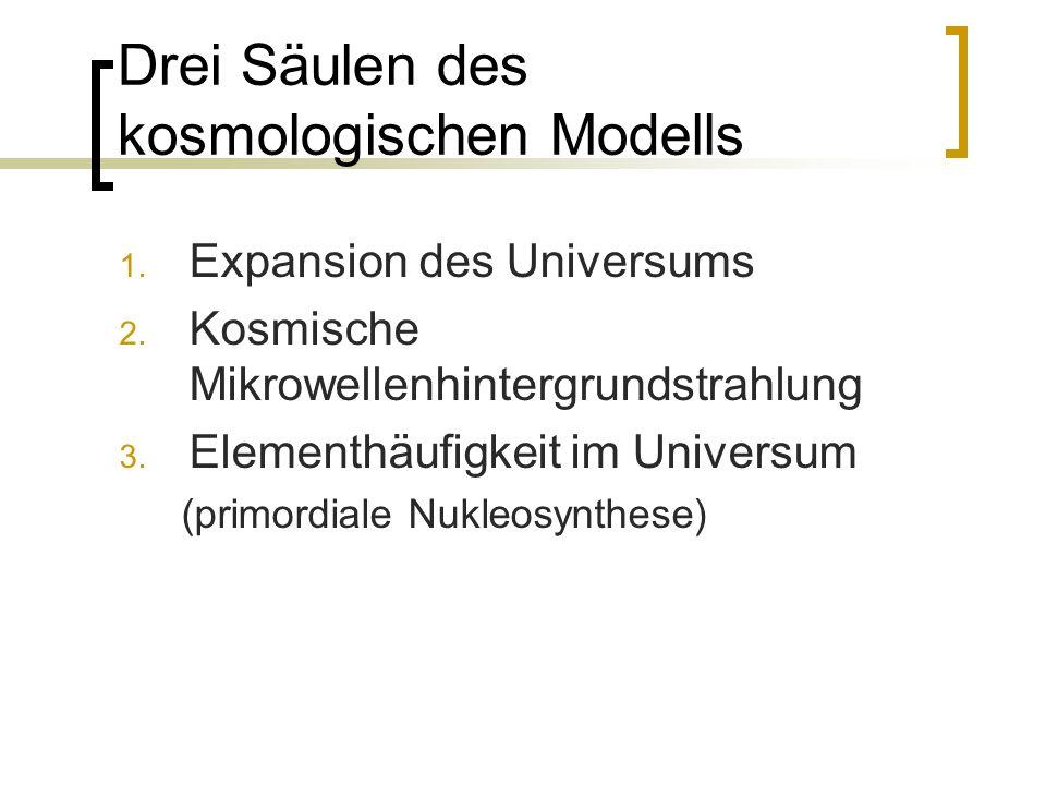 Drei Säulen des kosmologischen Modells