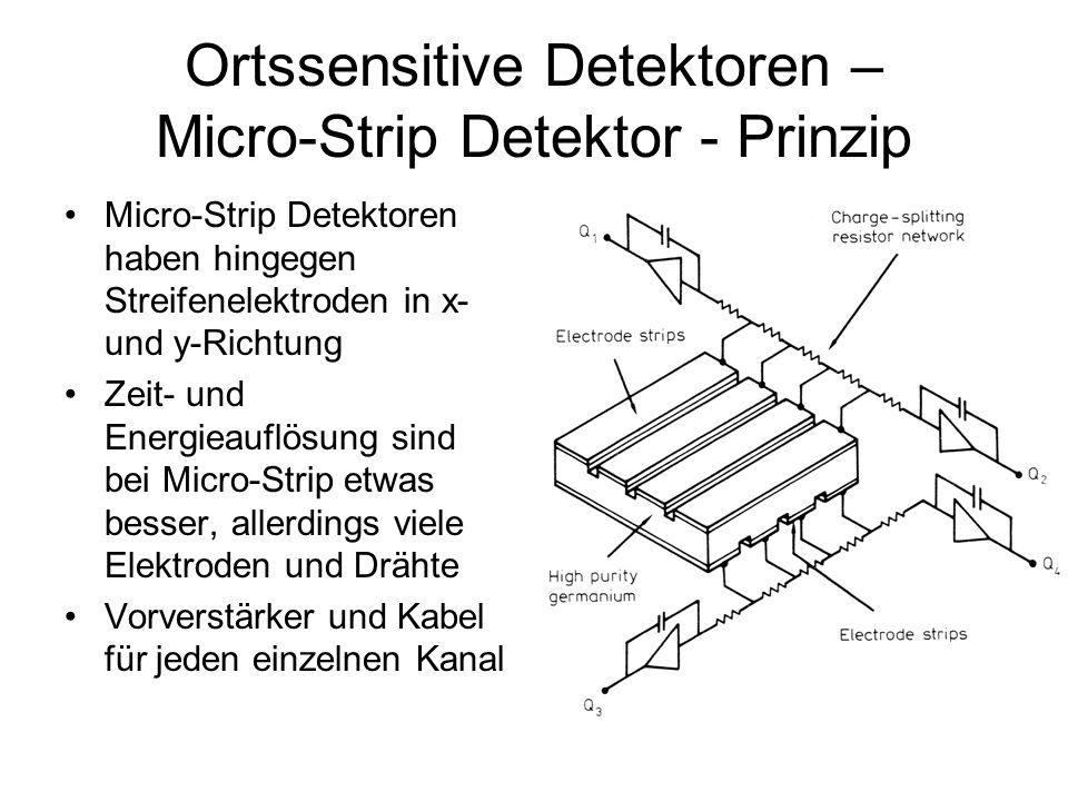 Ortssensitive Detektoren – Micro-Strip Detektor - Prinzip