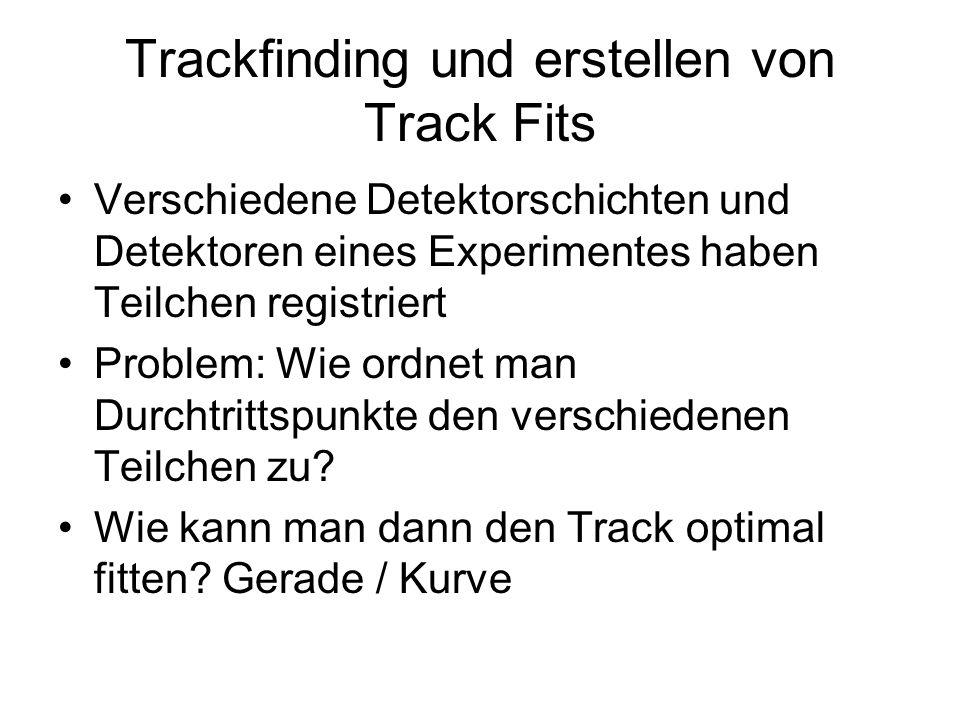 Trackfinding und erstellen von Track Fits