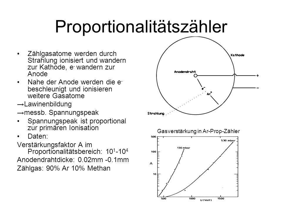 Proportionalitätszähler