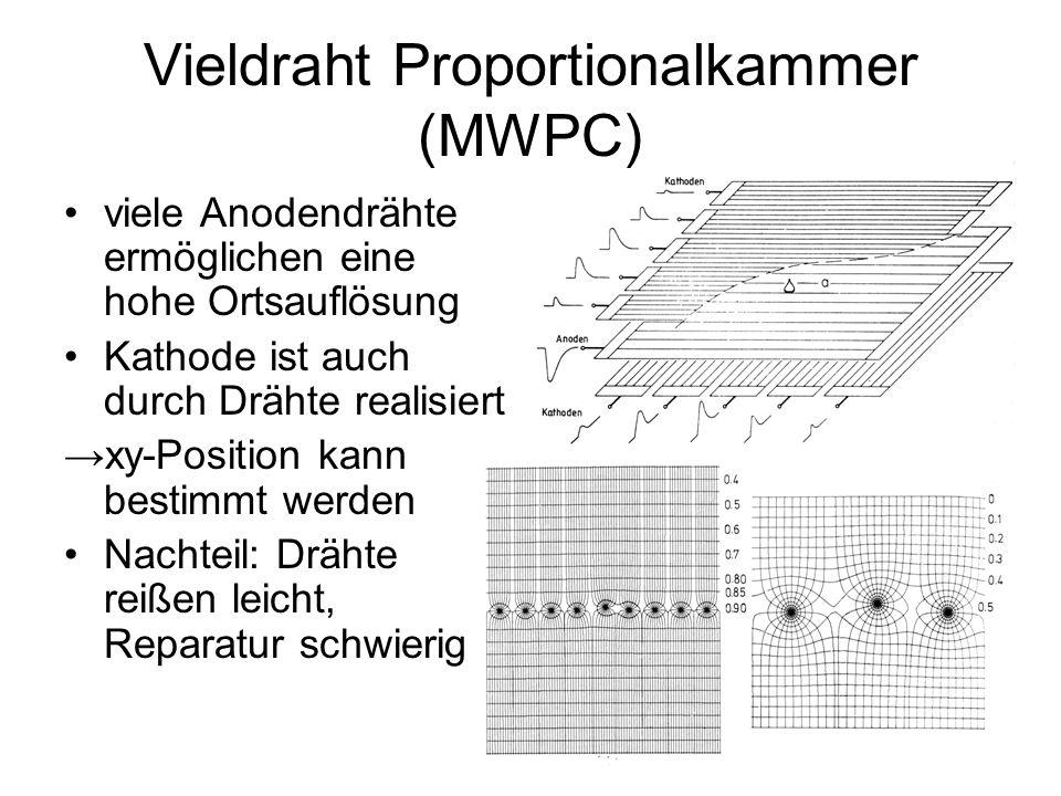 Vieldraht Proportionalkammer (MWPC)