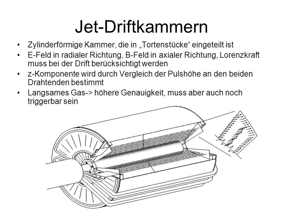 """Jet-Driftkammern Zylinderförmige Kammer, die in """"Tortenstücke eingeteilt ist."""