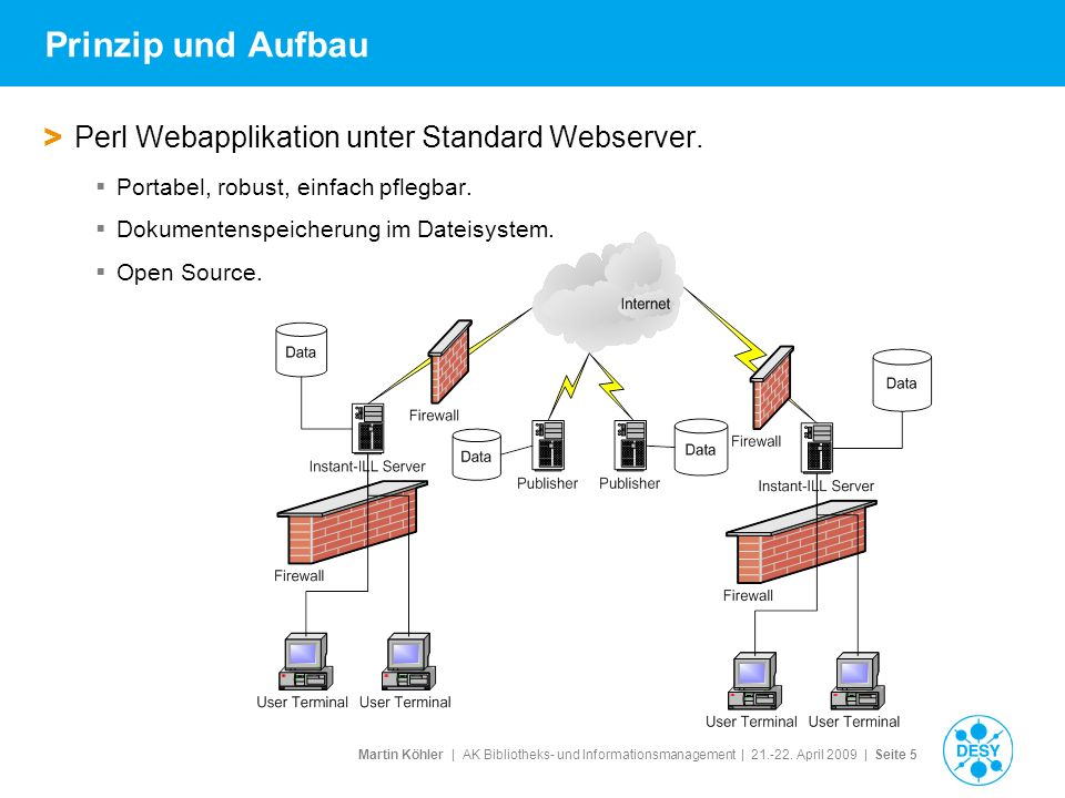Prinzip und Aufbau Perl Webapplikation unter Standard Webserver.