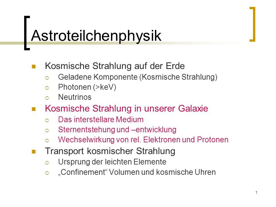 Astroteilchenphysik Kosmische Strahlung auf der Erde
