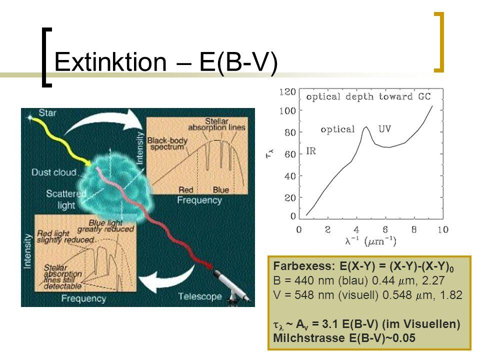Extinktion – E(B-V) Farbexess: E(X-Y) = (X-Y)-(X-Y)0