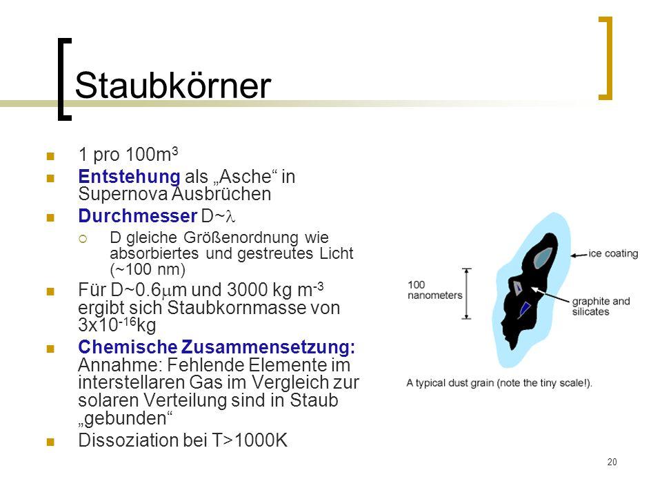 """Staubkörner 1 pro 100m3 Entstehung als """"Asche in Supernova Ausbrüchen"""