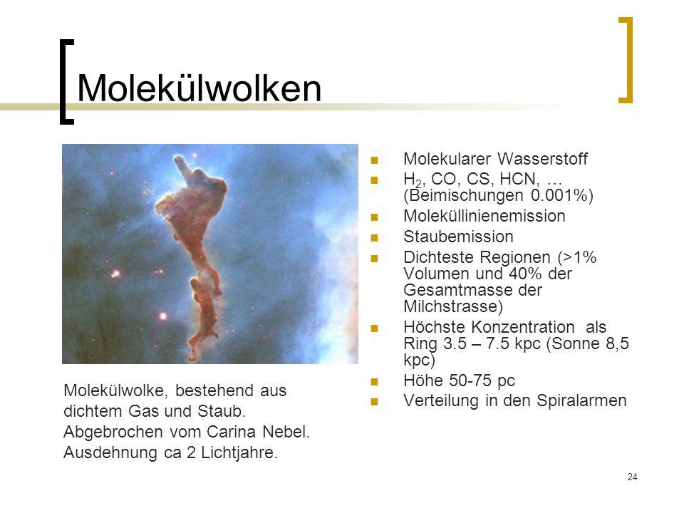 Molekülwolken Molekularer Wasserstoff
