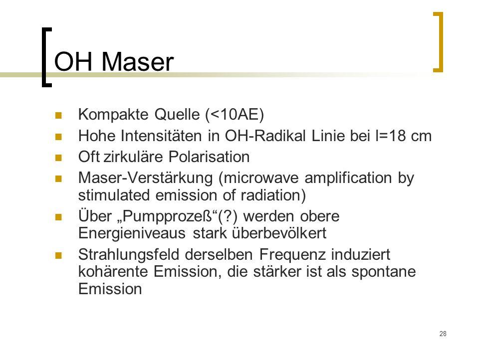 OH Maser Kompakte Quelle (<10AE)