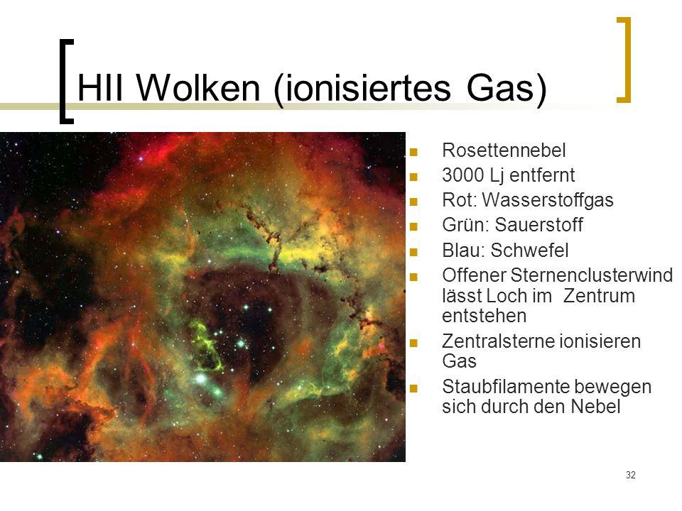 HII Wolken (ionisiertes Gas)