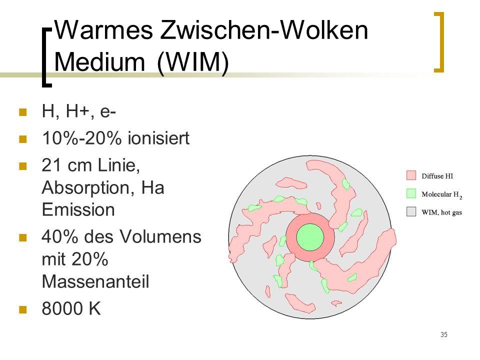 Warmes Zwischen-Wolken Medium (WIM)