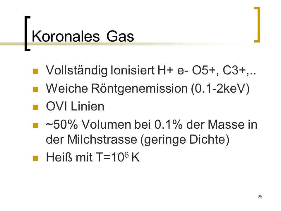 Koronales Gas Vollständig Ionisiert H+ e- O5+, C3+,..