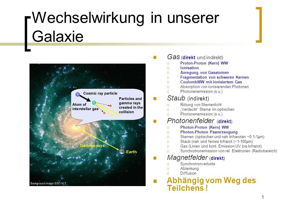 Wechselwirkung in unserer Galaxie