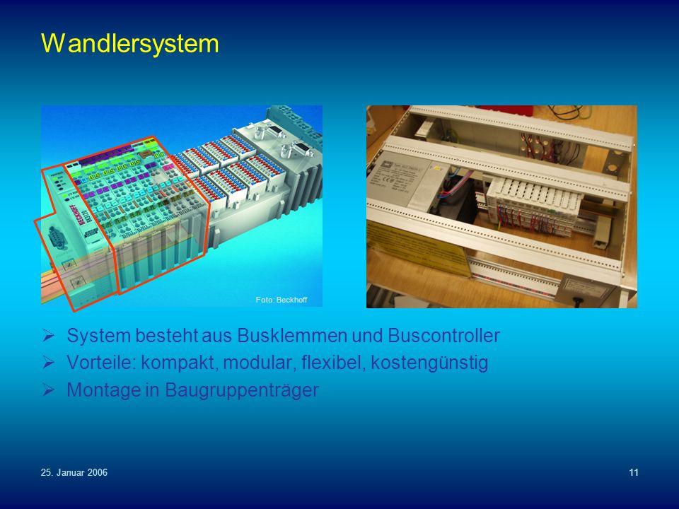 Wandlersystem System besteht aus Busklemmen und Buscontroller