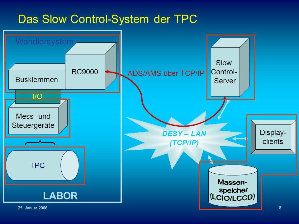 Das Slow Control-System der TPC