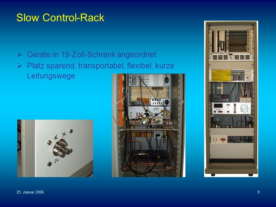Slow Control-Rack Geräte in 19-Zoll-Schrank angeordnet