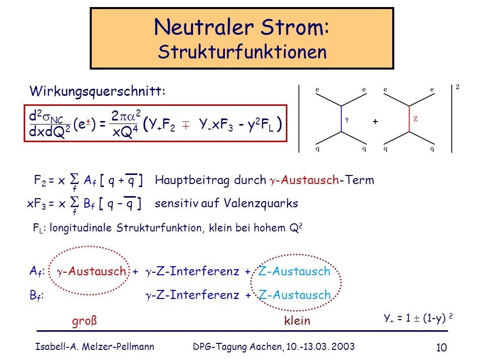 Neutraler Strom: Strukturfunktionen
