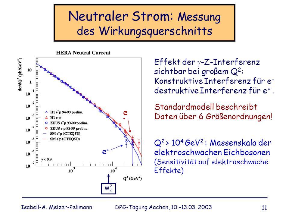 Neutraler Strom: Messung des Wirkungsquerschnitts