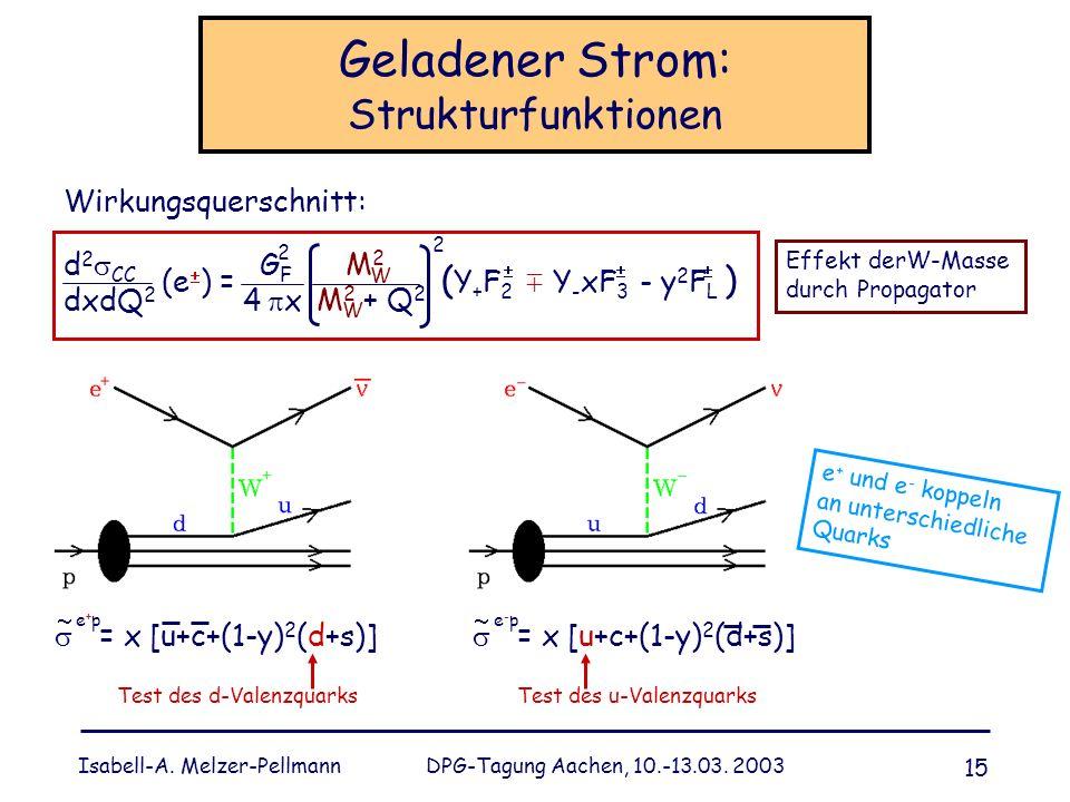 Geladener Strom: Strukturfunktionen