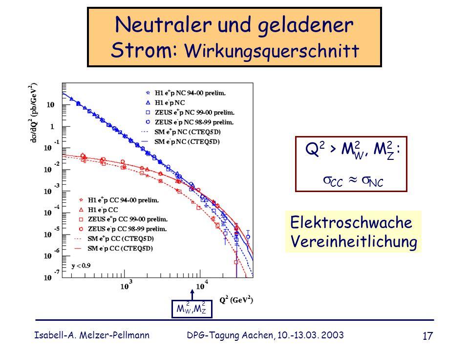 Neutraler und geladener Strom: Wirkungsquerschnitt