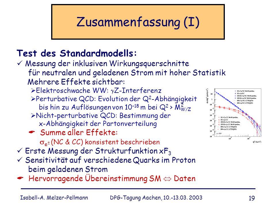 Zusammenfassung (I) Test des Standardmodells: