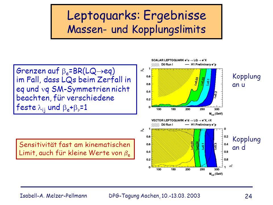 Leptoquarks: Ergebnisse Massen- und Kopplungslimits