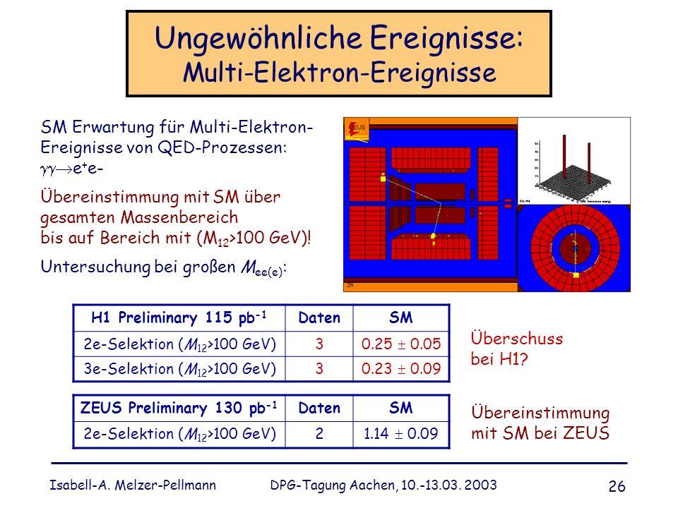 Ungewöhnliche Ereignisse: Multi-Elektron-Ereignisse