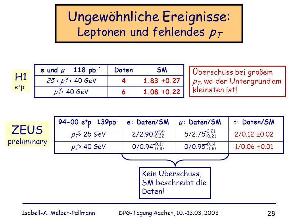 Ungewöhnliche Ereignisse: Leptonen und fehlendes pT