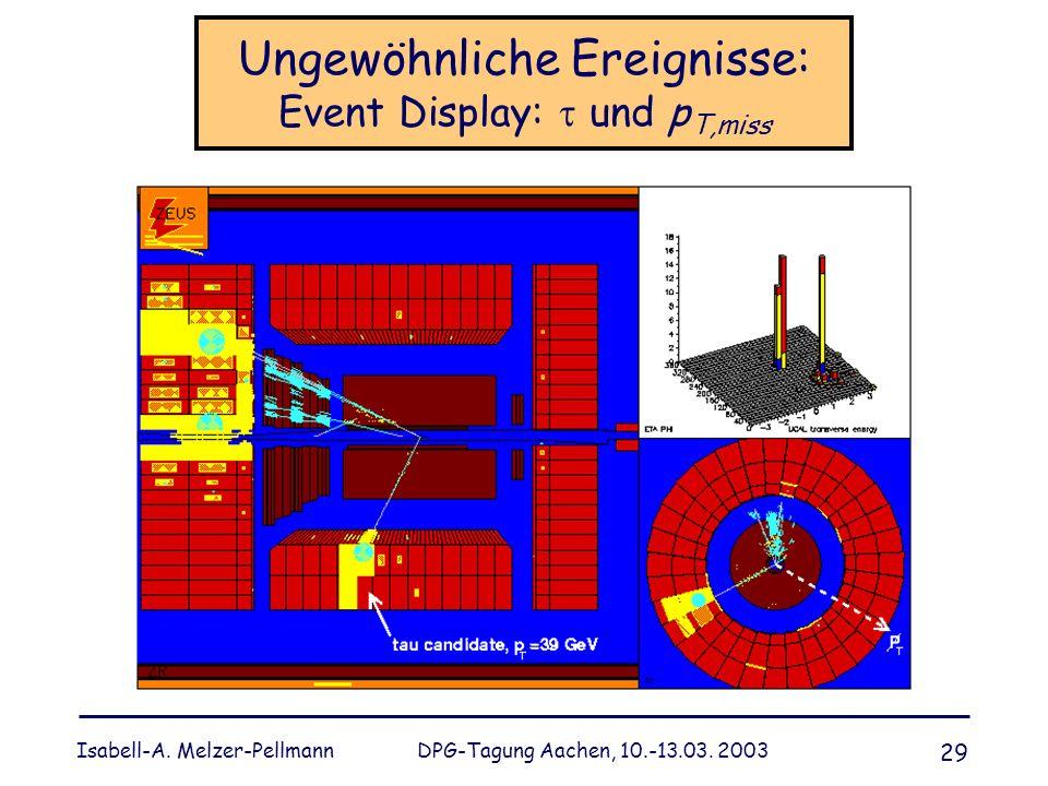 Ungewöhnliche Ereignisse: Event Display: t und pT,miss