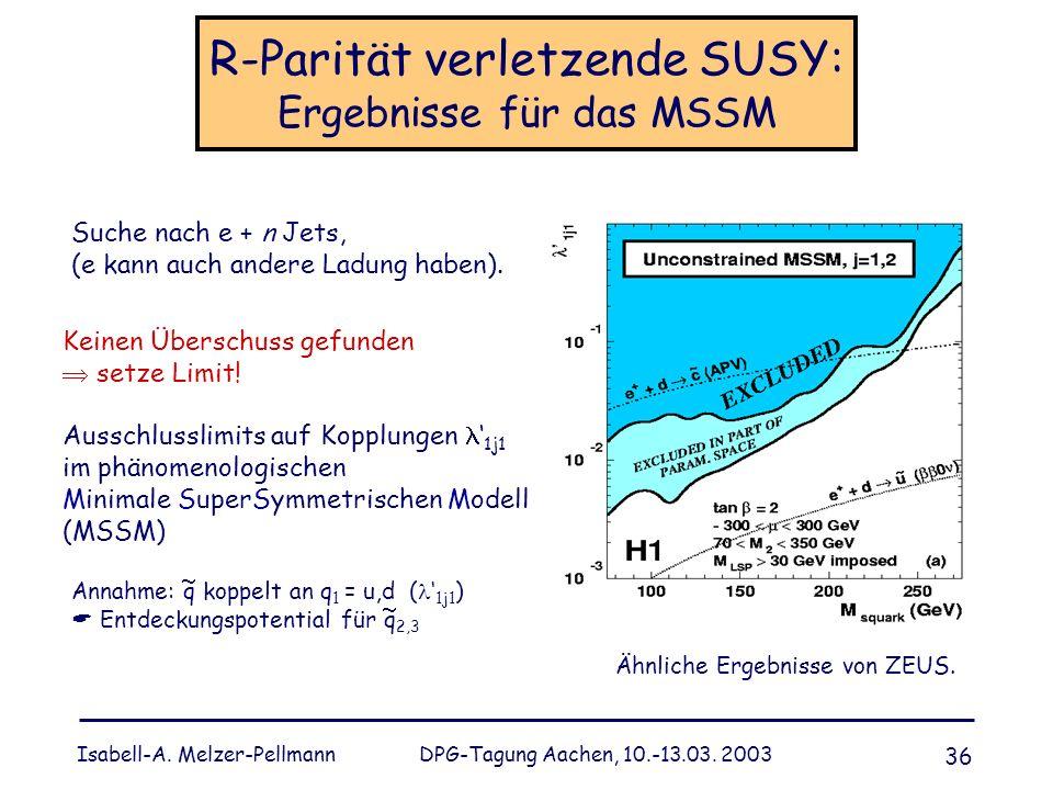 R-Parität verletzende SUSY: Ergebnisse für das MSSM