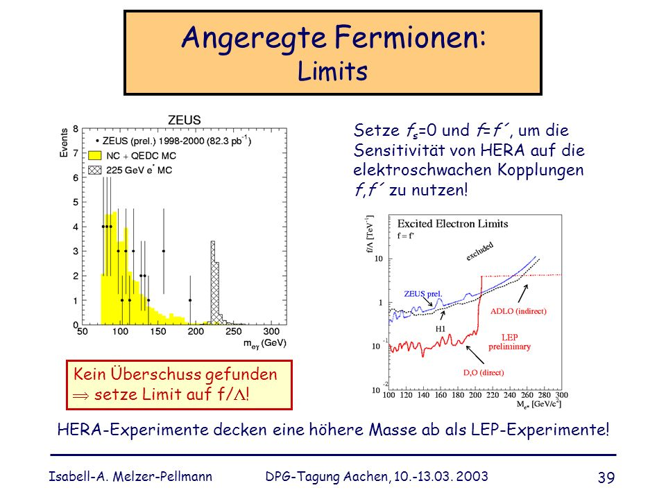 Angeregte Fermionen: Limits