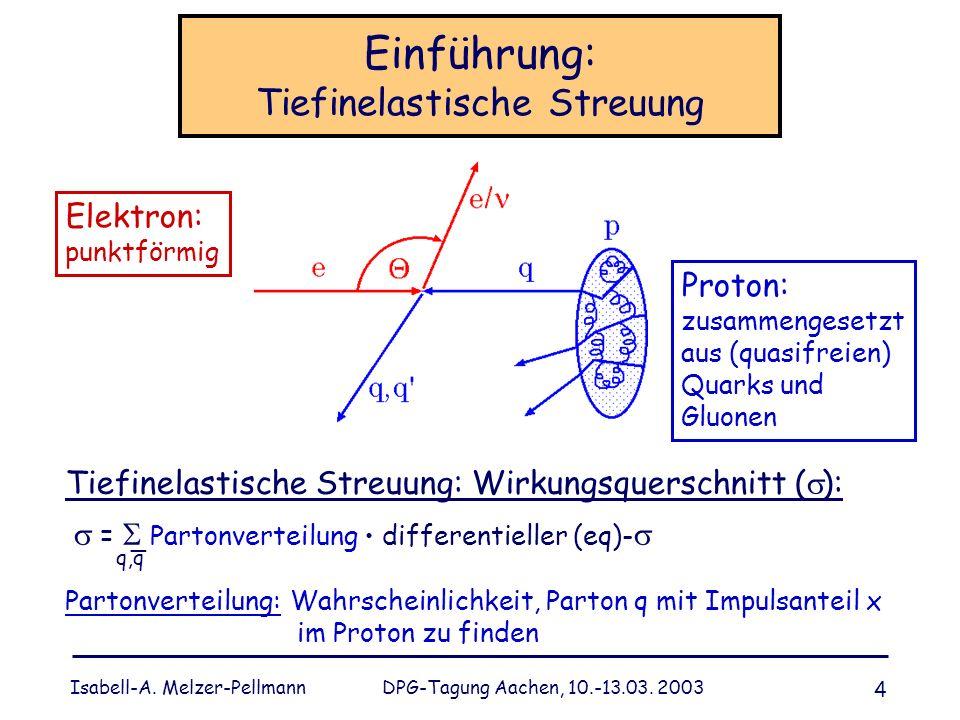 Einführung: Tiefinelastische Streuung